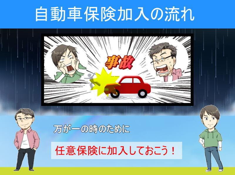 自動車保険に加入するまでの流れと保険料節約の知識を紹介。