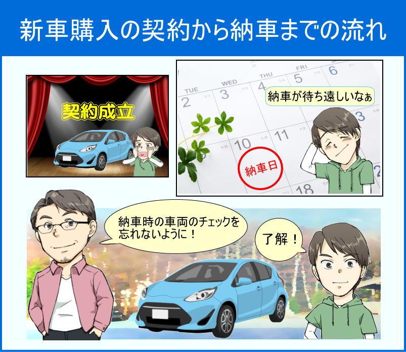 新車契約時に必要な物と、新車納車時の注意点と点検。