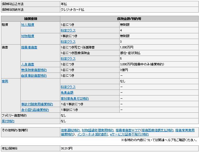 ポルシェ911タイプ996の自動車保険料明細