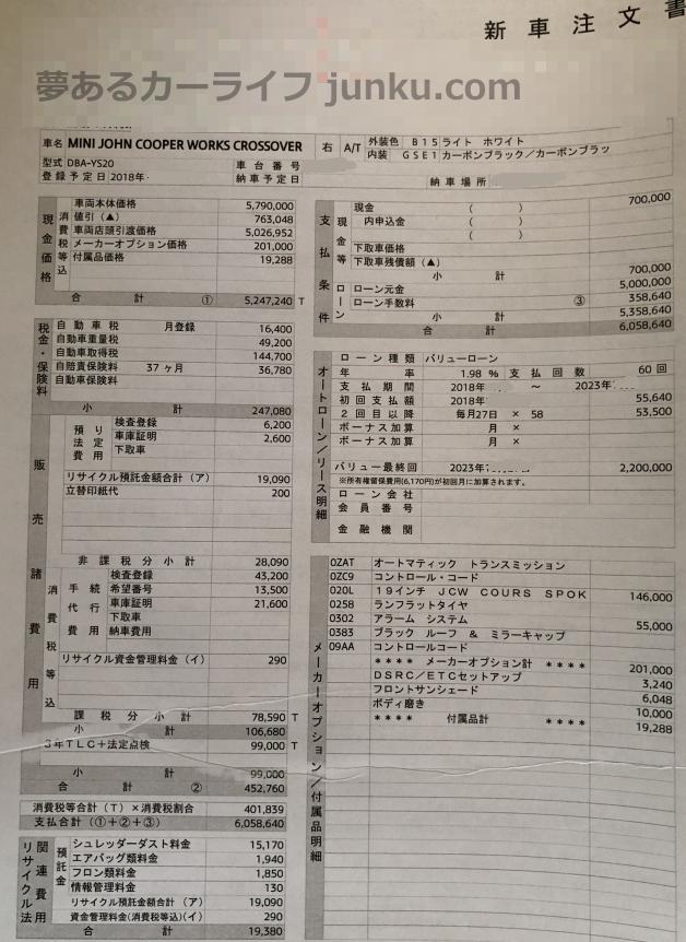 MINI ジョンクーパーワークス クロスオーバーの契約書 実際の値引き額