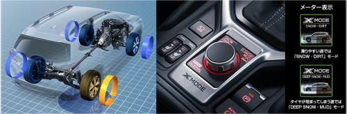フォレスターの運転&走行性能の口コミ・Xモード