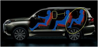 レクサスLXのインテリア・車内空間の口コミ