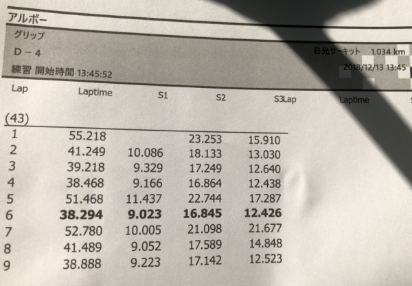 2018/12日光サーキット S2000のタイム表