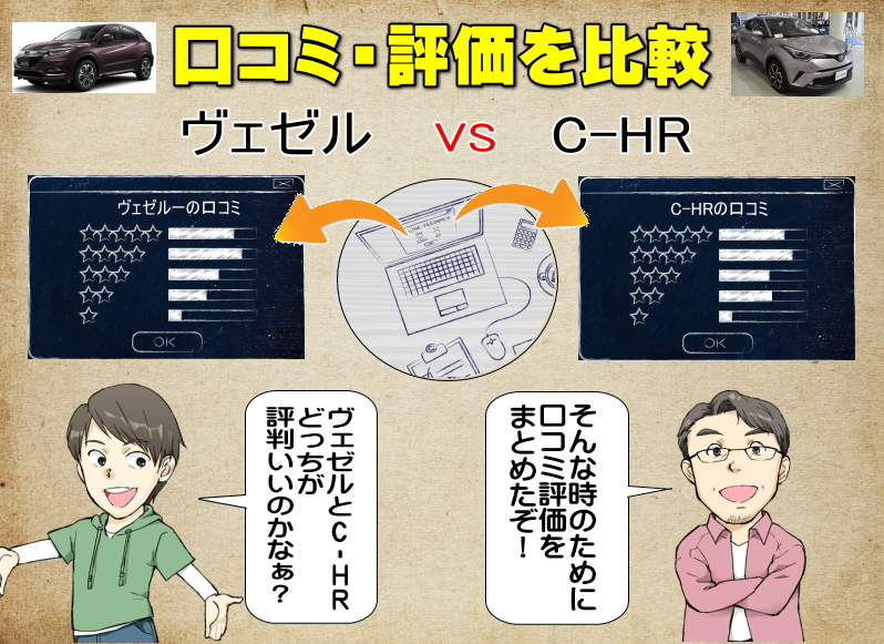 ヴェゼルとC-HRの口コミの比較・評価