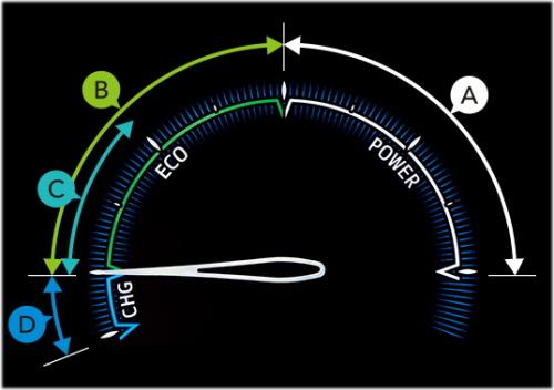 ヴェゼルとC-HRの燃費を比較