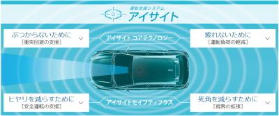 スバルXVの運転&走行性能・アイサイト
