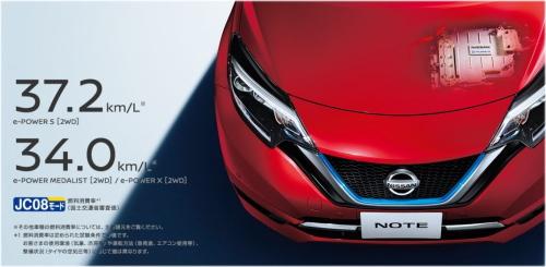 ノートe-POWERの燃費の口コミ評価