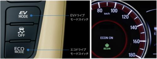 アルファードとオデッセイの燃費の口コミ評価を比較
