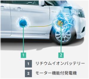 デリカD2の運転&走行性能の口コミ評価・マイルドハイブリッドシステム