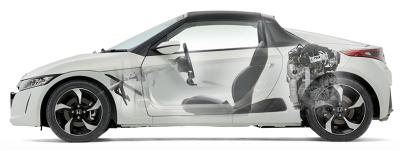 S660の運転&走行性能の口コミ評価・MR構造
