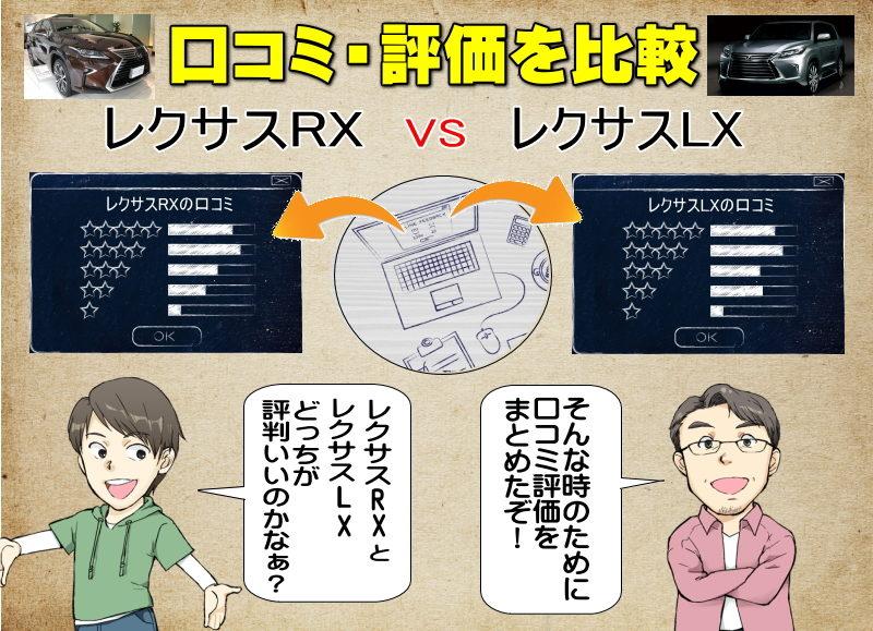 レクサスRXとレクサスLXの口コミの比較・評価