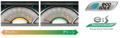 ムーヴキャンバスの燃費の口コミ評価