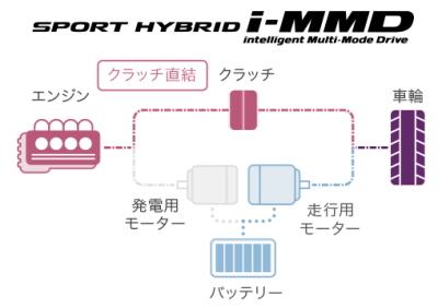 インサイトの運転&走行性能の口コミ評価・i-MMD