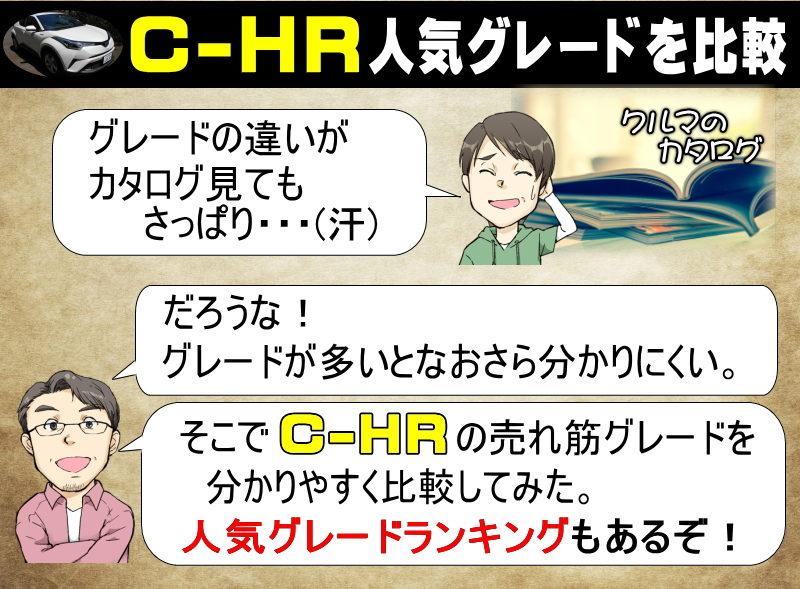 C-HRの人気グレードを比較!売れ筋のハイブリッドやグレードの違いを分析しておすすめも紹介