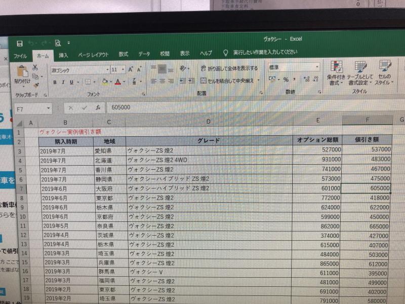 実例値引きデータの記録