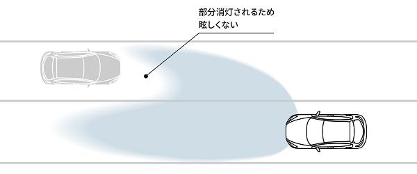 マツダ2のアダプティブLEDヘッドライト