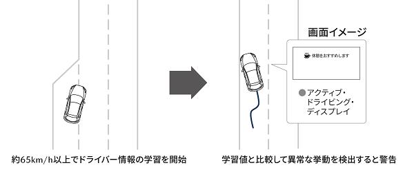マツダ2のドライバーアテンションアラート