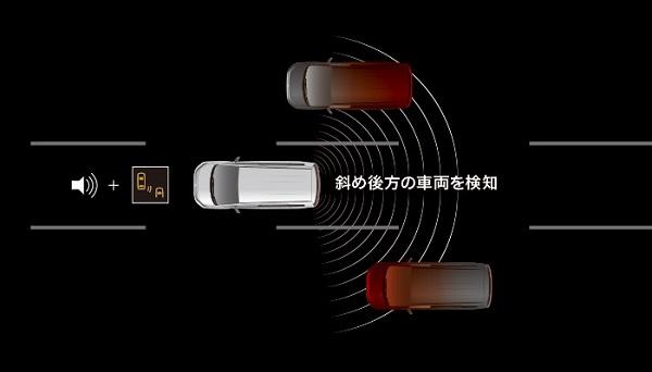 デリカD5の後側方車両検知警報システム