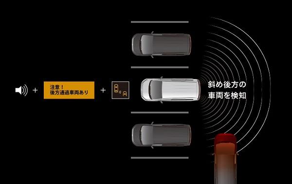 デリカD5の後退時車両検知警報システム