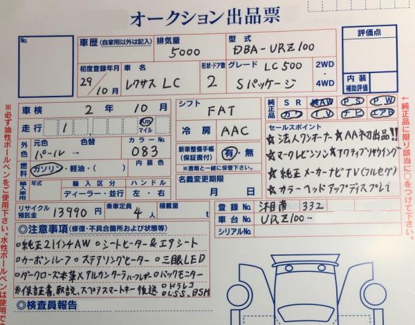 オークションLCの出品表