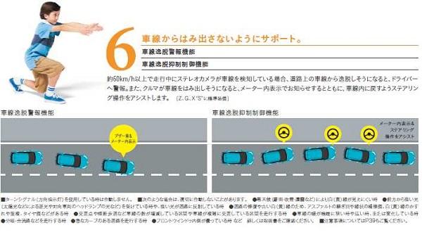 ライズの車線逸脱抑制機能