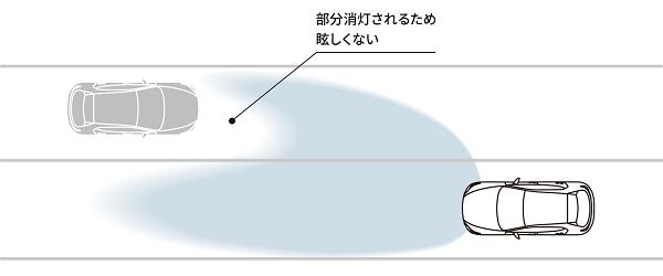 CX-30のアダプティブLEDヘッドライト