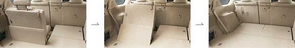 ランドクルーザープラドの電動格納サードシート