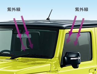 ジムニーの全面UVカット機能付ガラス