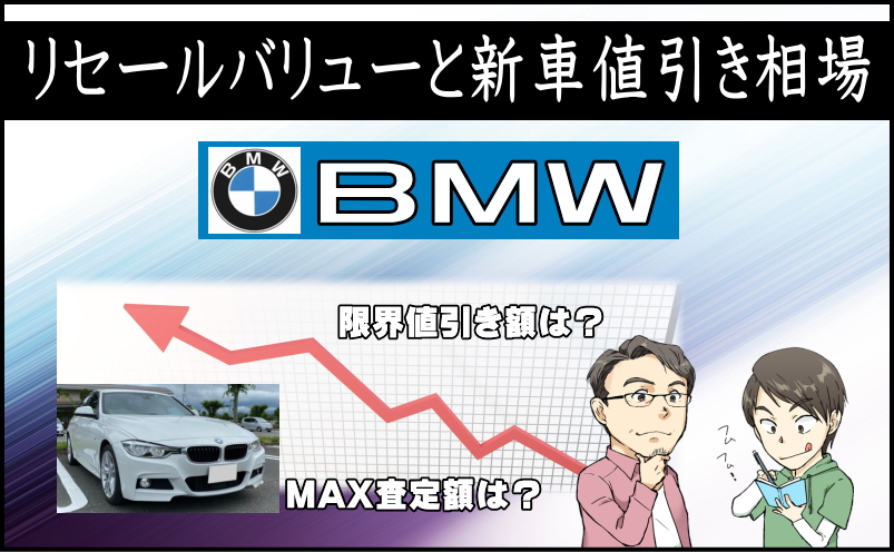 BMWのリセールバリューと新車値引き相場