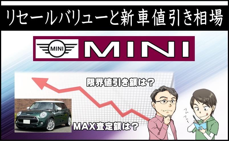 MINIのリセールバリューと新車値引き相場