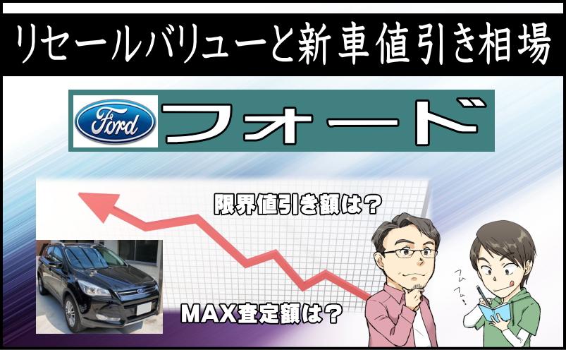 フォードのリセールバリューと新車値引き相場