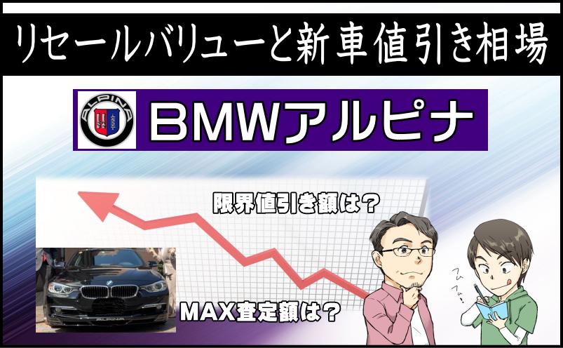 BMWアルピナのリセールバリューと新車値引き相場